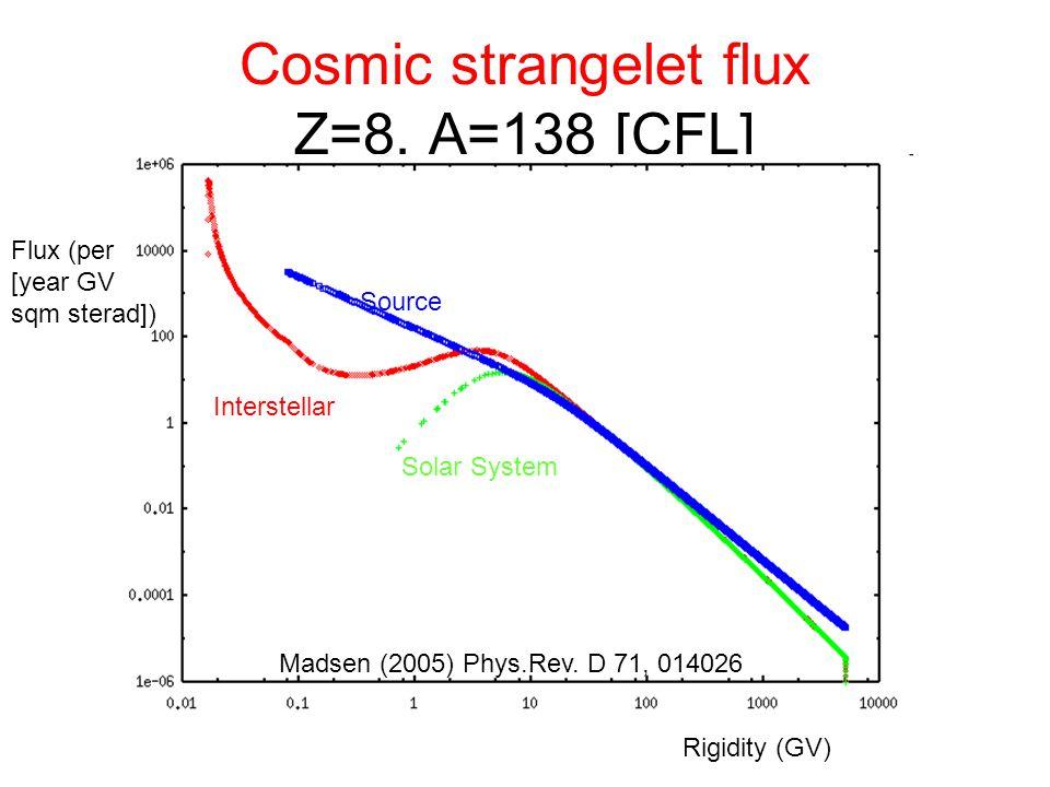 Cosmic strangelet flux Z=8, A=138 [CFL]